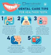 Bonne routine d'hygiène dentaire